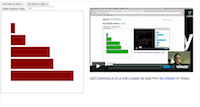 d3 selections, bar chart with screencast